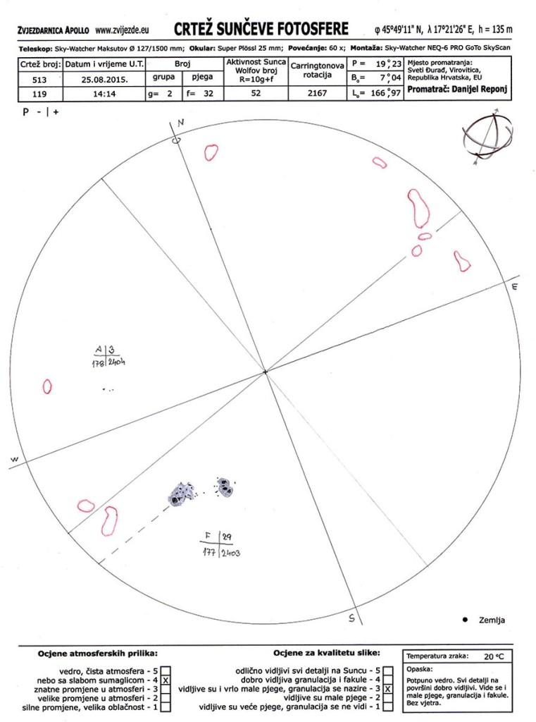 Crtež Sunčeve aktivnosti sa svim potrebnim podacima dobivenim iz promatranja. © Ljubaznošću: Danijel Reponj / zvjezdarnica Apollo