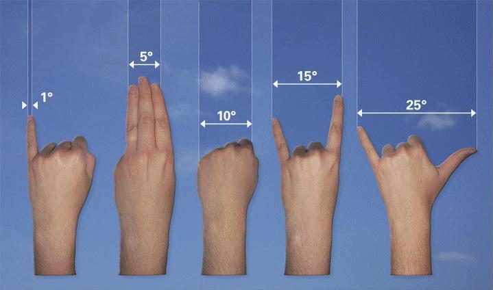 mjerenjerukom