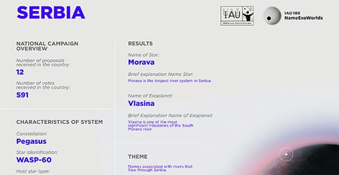 Planet i zvijezda - Srbija