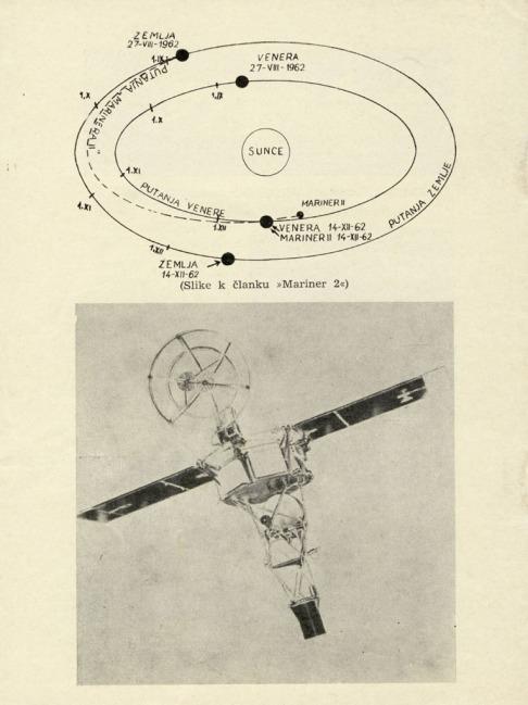 Ilustracija o letjelici Mariner 2