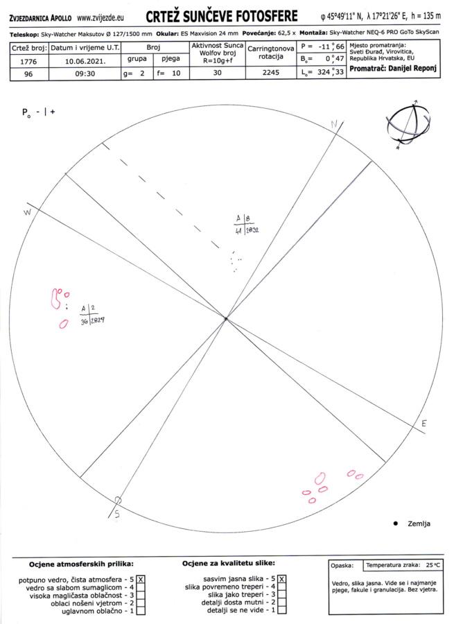 Crtež Sunčeve aktivnosti